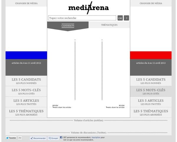 Mediarena 2012