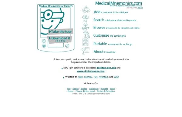 Medical Mnemonics