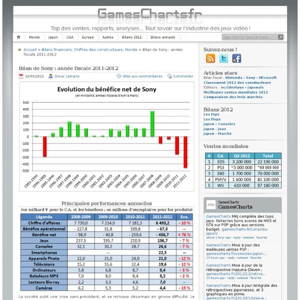 GamesCharts.fr — La référence des charts de jeux vidéo