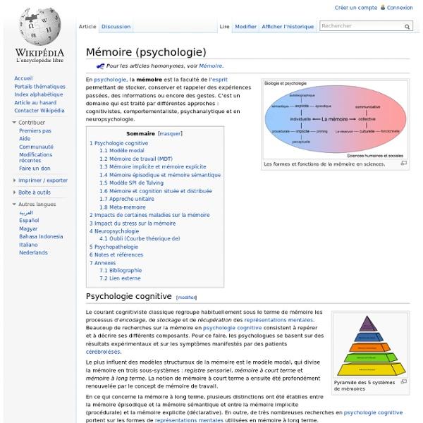 Mémoire (psychologie)