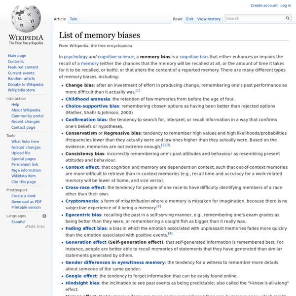 List of memory biases