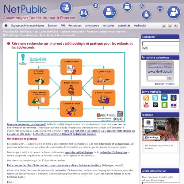 Faire une recherche sur Internet : Méthodologie et pratique pour les enfants et les adolescents