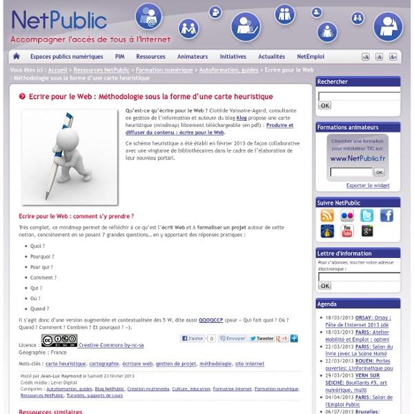 Ecrire pour le Web : Méthodologie sous la forme d'une carte heuristique