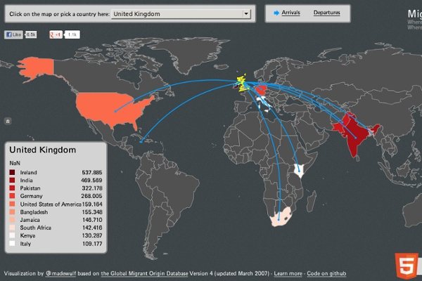 Migrations Map: Where are migrants coming from? Where have migrants left?