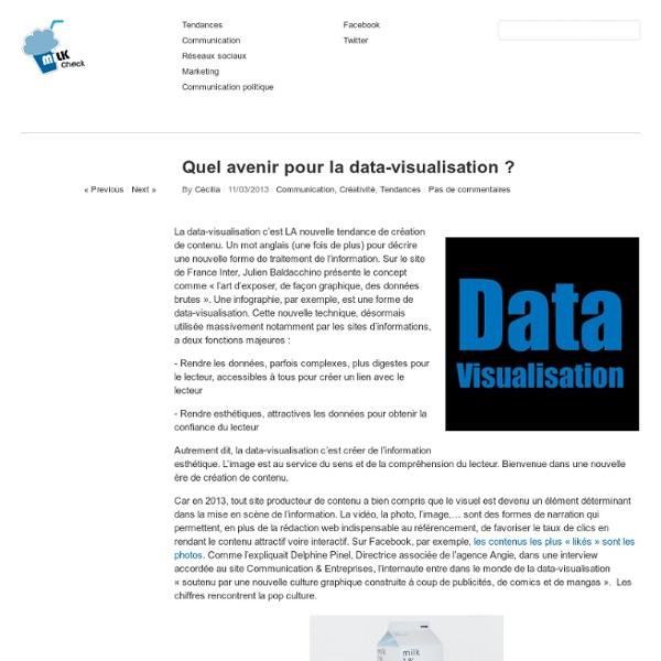 Quel avenir pour la data-visualisation ?