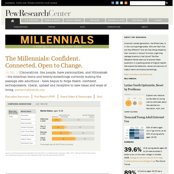 millennials confident connected open change