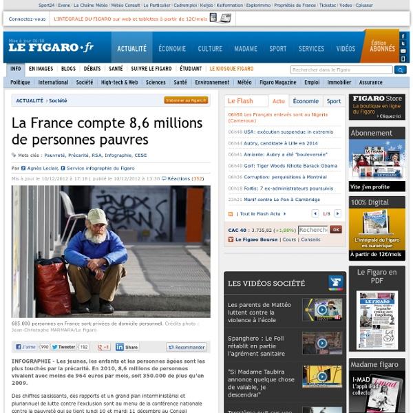 La France compte 8,6 millions de personnes pauvres