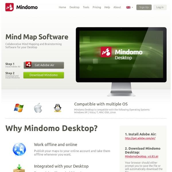 Mind Map Software for Desktop