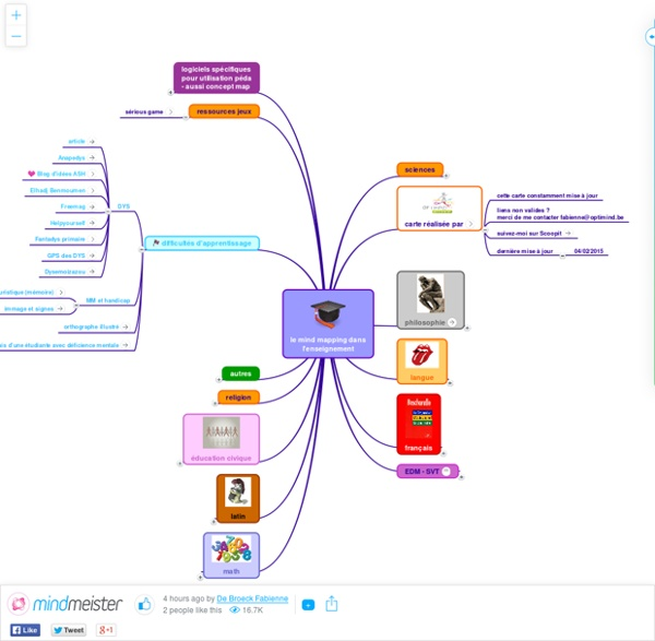 Le mind mapping dans l'enseignement