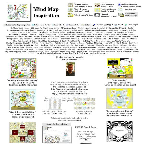 Mind Maps Home - www.mindmaps.moonfruit.com