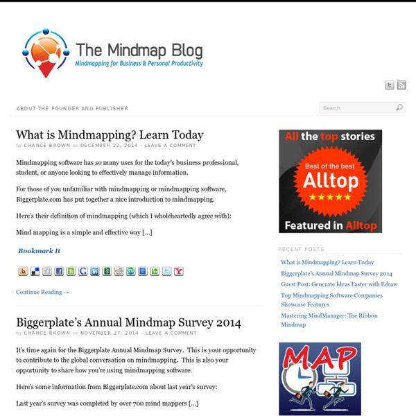 The Mindmap Blog