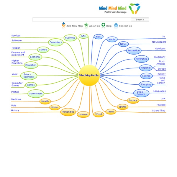 MindMapPedia - Mind Map Encyclopedia