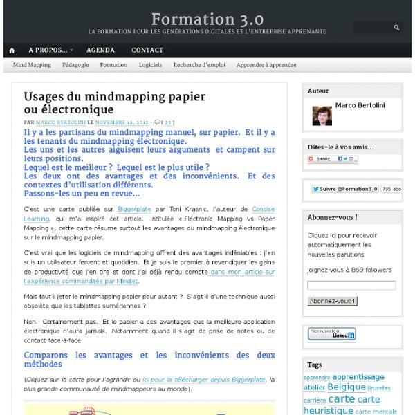 Usages du mindmapping papier ou électronique