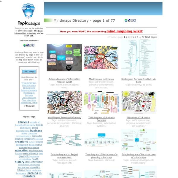 Topicscape Mindmaps Directory