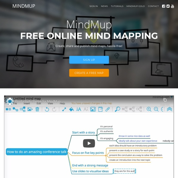 MindMup - Free Mind Map web site