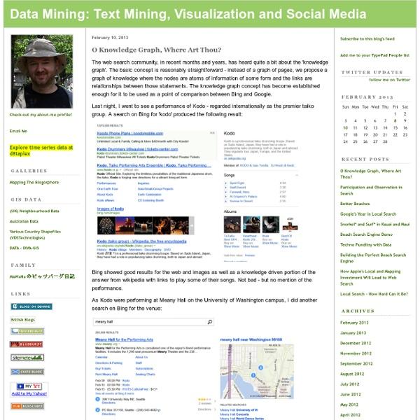 Data Mining: Text Mining, Visualization and Social Media