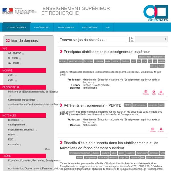 Open Data - Ministère de l'Éducation nationale, de l'Enseignement supérieur