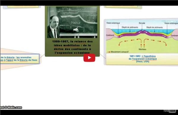 1950-1967, la relance des idées mobilistes : de la dérive des continents à l'expansion océanique