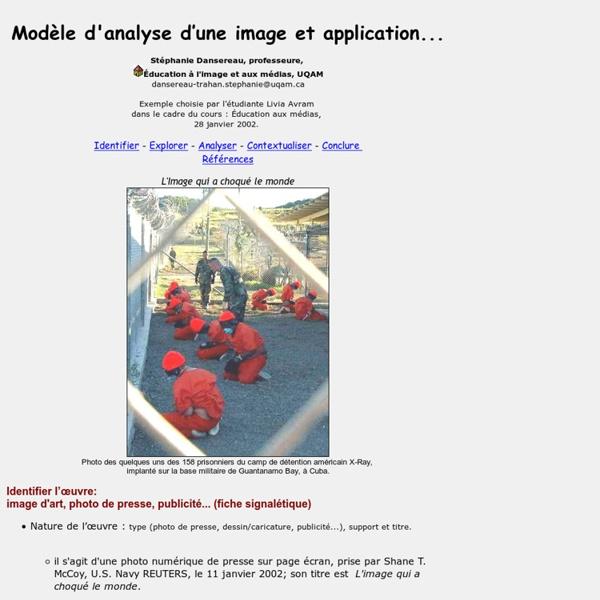 Modele d'analyse d'une image fixe