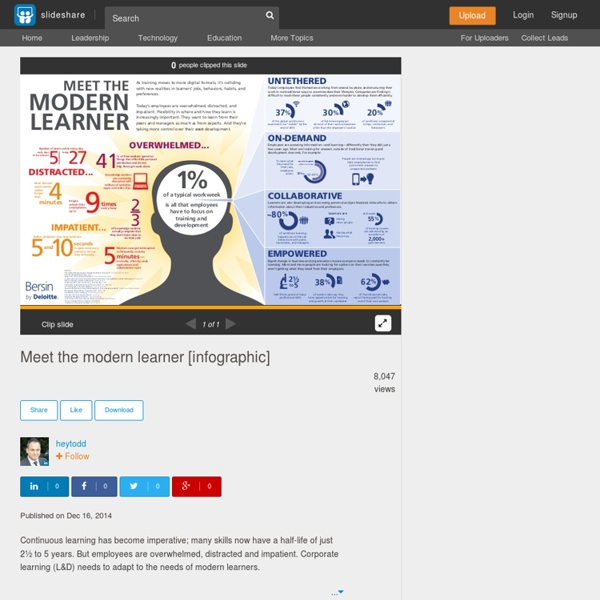 Meet the modern learner [infographic]