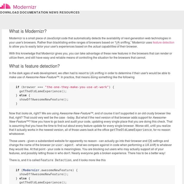 Modernizr Documentation