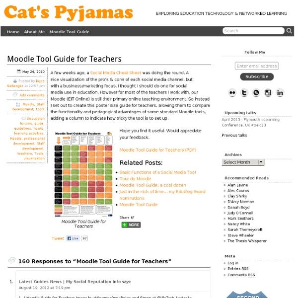 Moodle Tool Guide for Teachers - Cat's Pyjamas