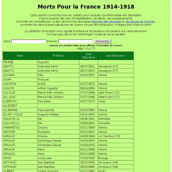 Morts Pour la France 1914-1918