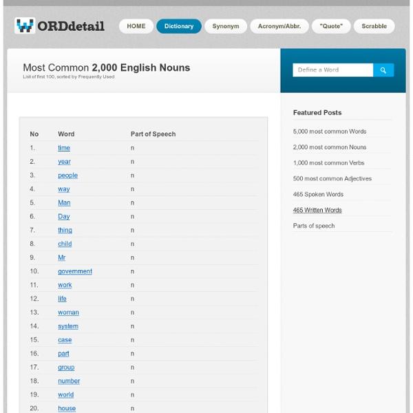 2,000 Most Common English Nouns