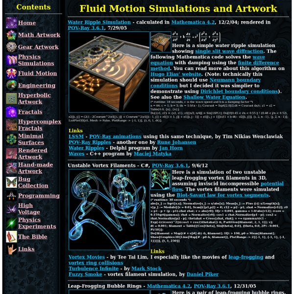 Fluid Motion Simulations and Artwork