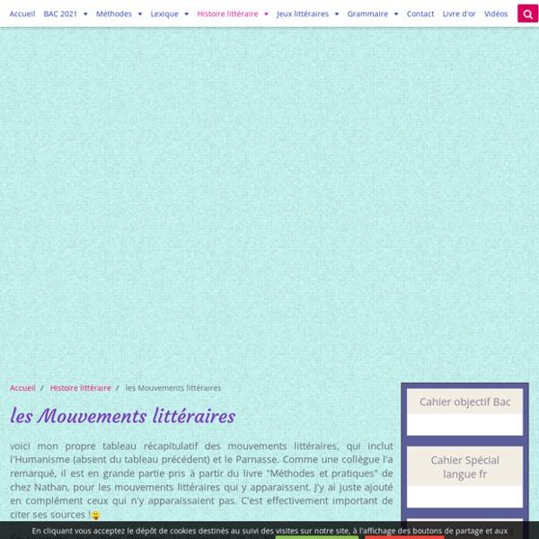 Les Mouvements littéraires