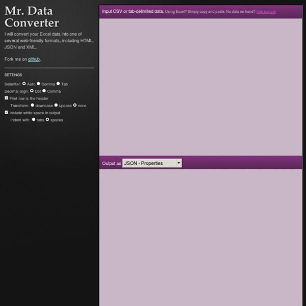 Mr. Data Converter
