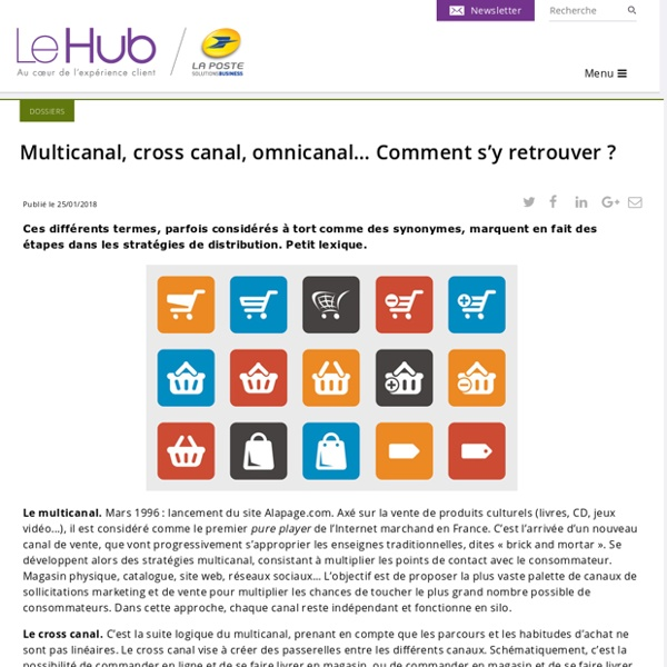 Multicanal, cross canal, omnicanal… Comment s'y retrouver ?