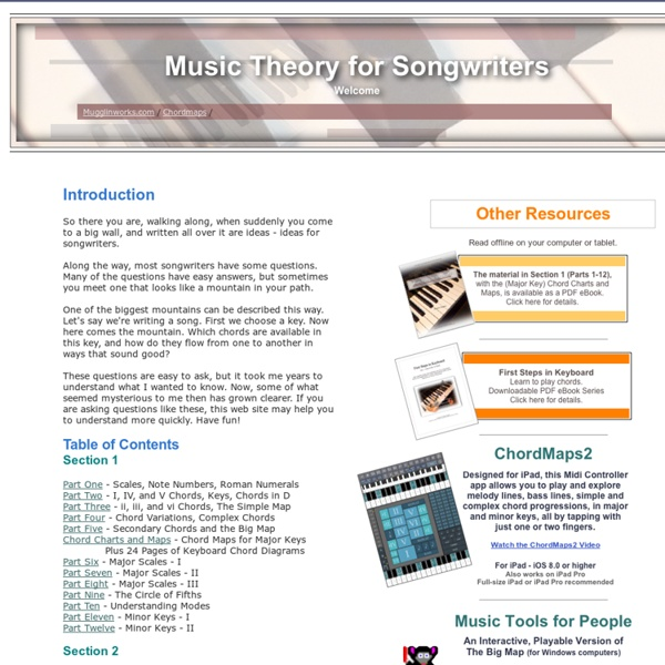 Music Theory for Songwriters - Home