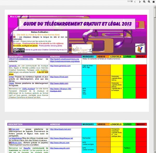 Guide téléchargement gratuit et légal 2012 musique_film_logiciel.pdf