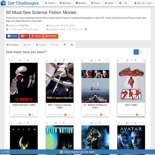 50 Must-See Science Fiction Movies