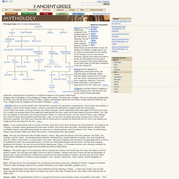 Mythology - Ancient Greek Gods and Myths.