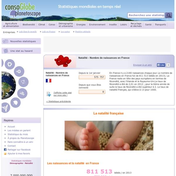 Natalité - Nombre de naissances en France