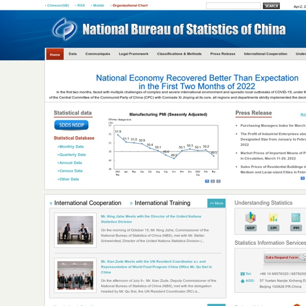 National Bureau of Statistics of China
