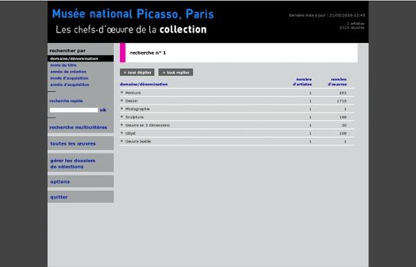 Musée national Picasso, Paris - Les chefs-d'oeuvre de la collection