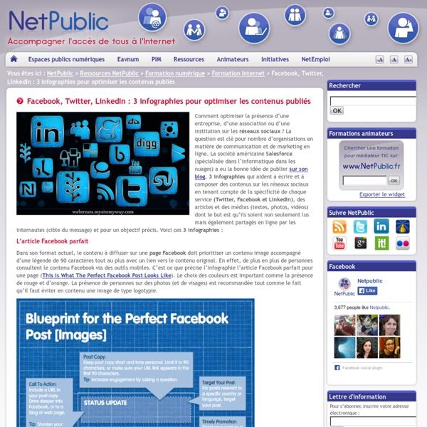Facebook, Twitter, LinkedIn : 3 infographies pour optimiser les contenus publiés