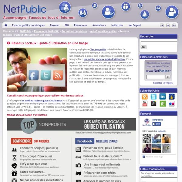 Réseaux sociaux : guide d'utilisation en une image