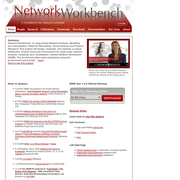 Network Workbench