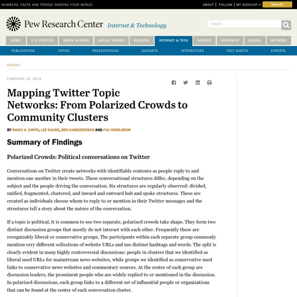 Mapping Twitter Topic Networks: From Polarized Crowds to Community Clusters