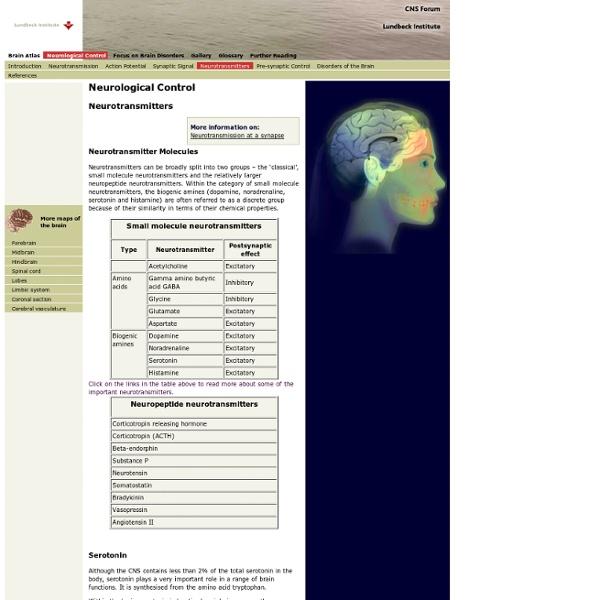 Neurological Control - Neurotransmitters