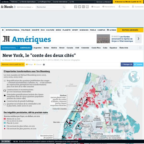 Gentrifycation et revenus des habitants de New York