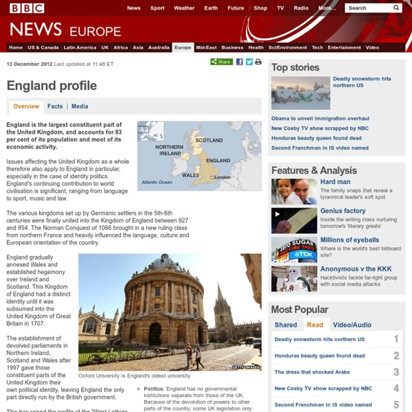 England profile - Overview