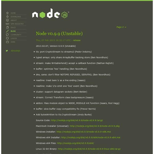 Node blog