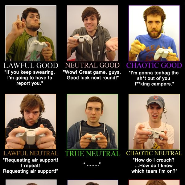 Nugget-From-The-Net-Gamer-Alignment-Chart.jpg (600×863)