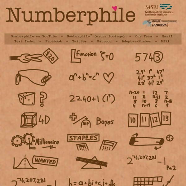 Numberphile - Videos about Numbers and Stuff