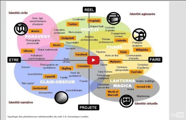 Identité numérique 1 : Introduction notion identite numérique